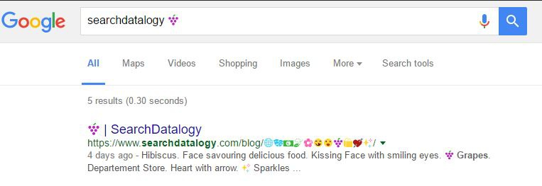 Google supports and overwrites emoji in Title