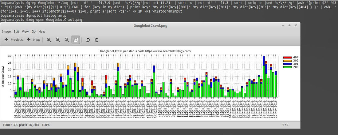 seo webserver logs analysis